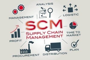 Supply-Chain-Management-