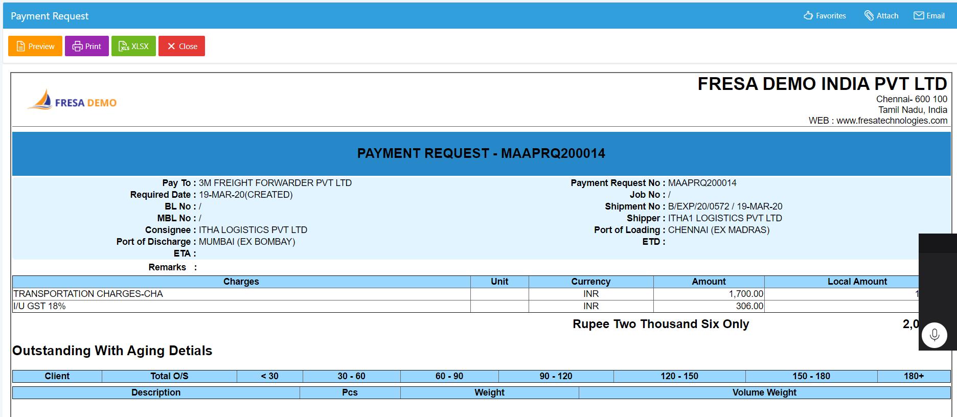 Payment request voucher