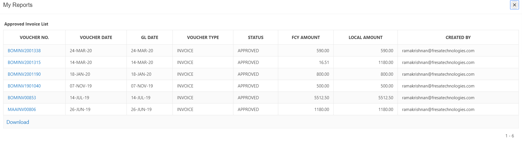 Invoice List